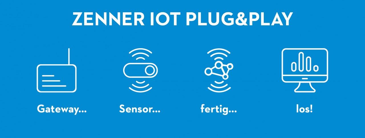 ZENNER IoT PLUG&PLAY - Gateway... Sensor... fertig... los!